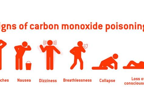 where does carbon monoxide come from in a house where does carbon monoxide come from in a house 28 images ppt pollution aerosols