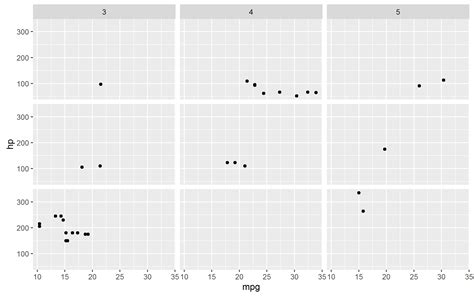 ggplot theme strip r eliminate strip background on one axis ggplot2