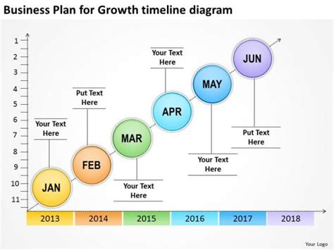 timeline business plan template business growth plan presentations buy essay