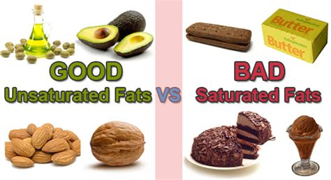 healthy fats pubmed fats unsaturated oils unsaturated unsaturated fats
