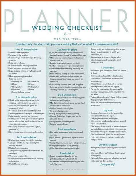 wedding planner checklist sop example
