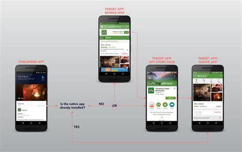 instant app android pronto llegar 225 n a android las aplicaciones instant 225 neas