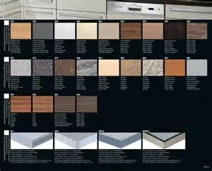 wellmann arbeitsplatten k 252 chenideen k 252 chen abverkauf k 252 chen abverkauf gebraucht