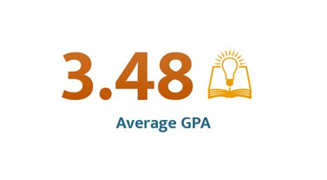 Mba Gpa 3 5 by Time Mba Mccombs School Of Business