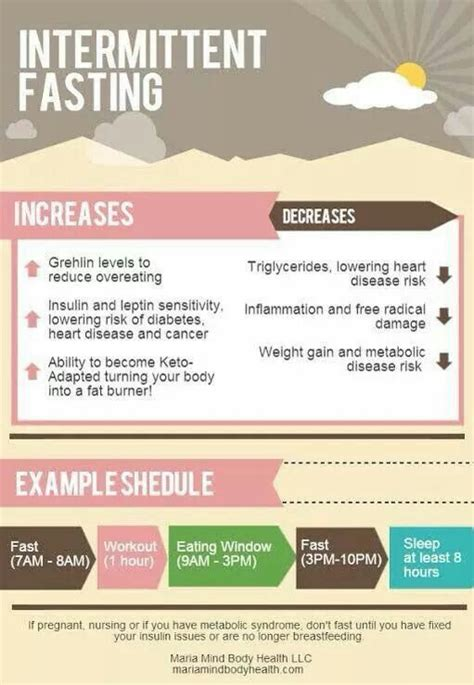 intermittent fasting schedule 262 best images about work it on clean
