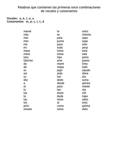 pattern behavior in spanish phonics spanish making words building rti