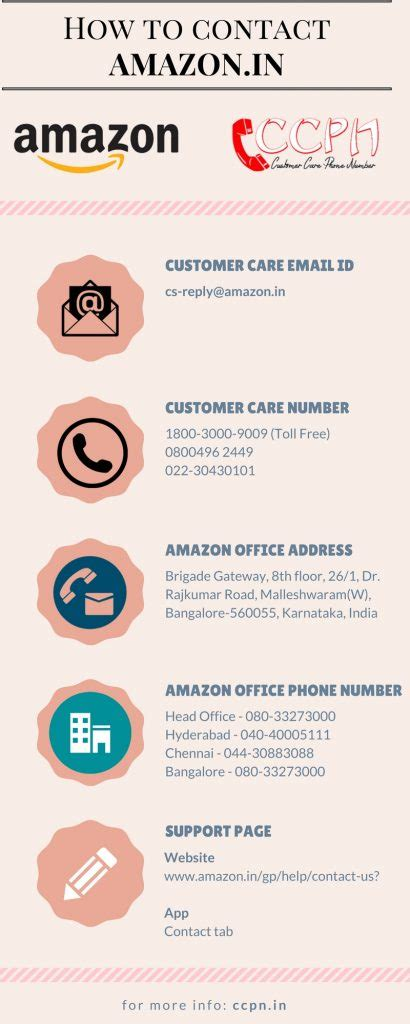 amazon india customer care number amazon in customer care phone number email id toll free