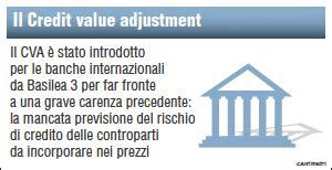 Credit Value Adjustment Formula Il Cva Credit Value Adjustment Borsa Italiana