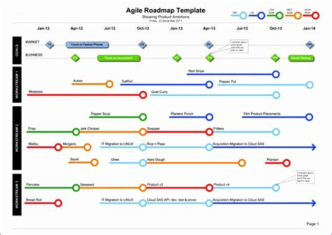 6 Gantt Chart Excel Template Free Exceltemplates Exceltemplates Excel Us Map Chart Template