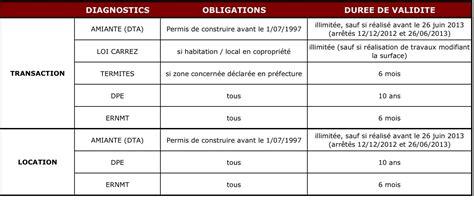 Diagnostic Assainissement Tout à L égout 3255 by Diagnostic Assainissement Obligatoire Diagnostic