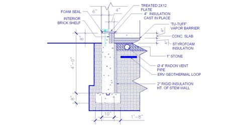 house design rules of thumb house design rules of thumb rule of thumb for foundation depth how thick should house