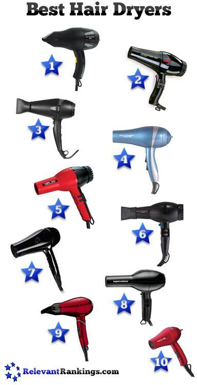 Hair Dryer Rate the 25 best best hair dryer ideas on which