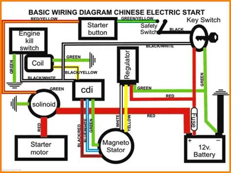 electric start 50cc atv wiring diagram wiring diagram