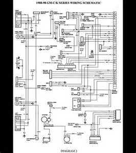 81 chevy c10 wiring diagram get free image about wiring