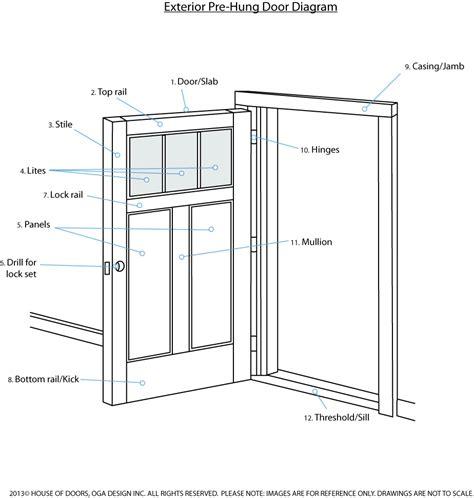 Door Anatomy & Half Lite Door Sc 1 St Reeb Learning Center