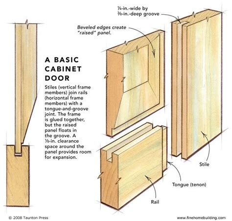 shaker cabinet joints search timber doors