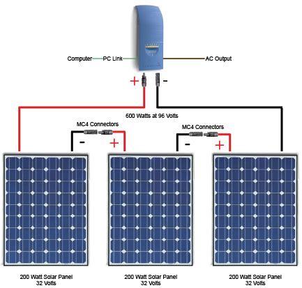 grid tie solar panel wiring diagram wiring diagram
