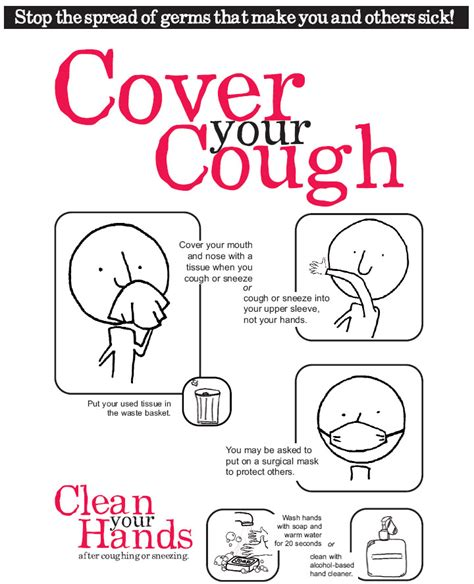 do fans cause coughing february is disease month