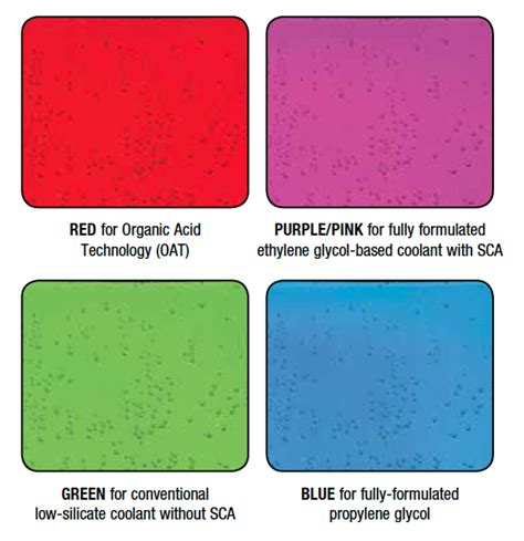 what color is coolant how to maintain your hd engine coolant system truck news