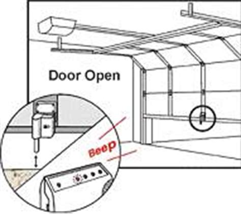 Garage Door Open Warning Skylink Household Alert Garage Door Sensor