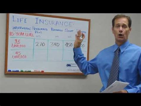 Upholstery Career Salary by Auto Owners Insurance Auto Owners Insurance Underwriter