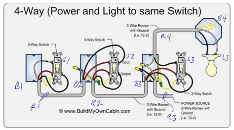 fender telecaster custom wiring diagram harness 4 gibson