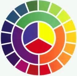 color contrast wheel pin spiration purple yellow color wheel contrast