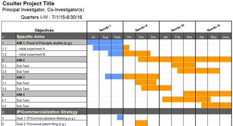 simple gantt chart template excel need a gantt chart template for excel or powerpoint here