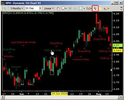 candlestick pattern recognition online help centre shareinvestor station