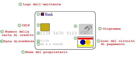 banco popolare carta di credito carte di credito