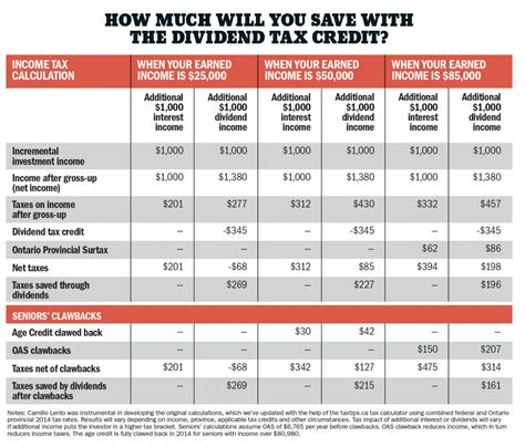 how much tax savings from buying a house how much money should you save to buy a house 28 images royce williams agency