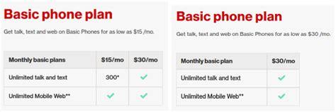 cheapest verizon home phone plan cell phone plans 2016
