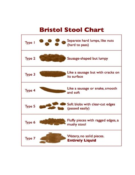 stool color guide and chart free