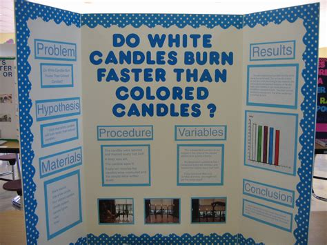 How To Decorate A Science Fair Display Board Science Fair Display Board Ideas
