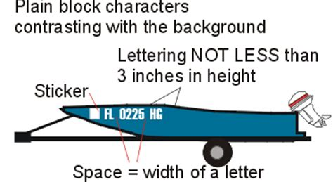 florida boat registration check basic boating safety boat registration numbering
