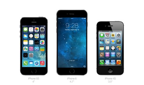 m iphone iphone 6 galaxy s5 iphone 5s and htc one m8 size comparisons