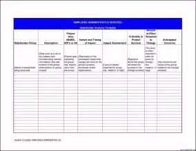 change impact assessment template impact analysis document template template update234
