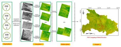 tutorial python mutagen 100 mapreduce programme find highest temperature
