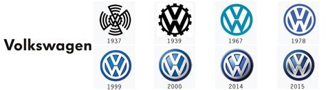Volkswagen Company History by How And When To Refresh Your Brand Identity