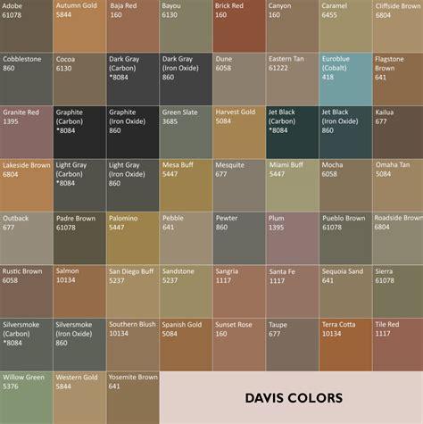 concrete color chart concrete color charts concrete contractor