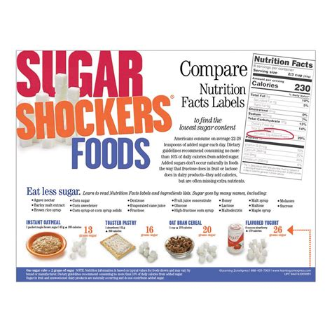 Health Food Shockers by Sugar Shocker 174 Foods Handouts Nutrition Education