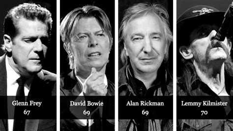 famous artists deaths in 2016 celebrity death stats 2016 the who the why and the what