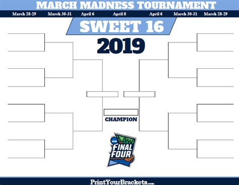 sweet 16 bracket template 2018 march madness brackets commonpence co