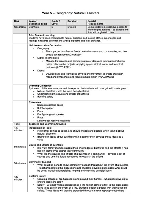 Technology Lesson Plan Template by Plans Disasters