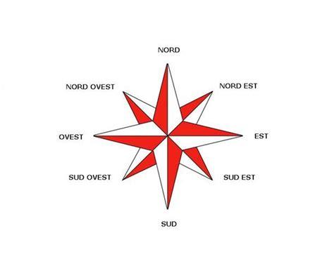 dei punti punti cardinali