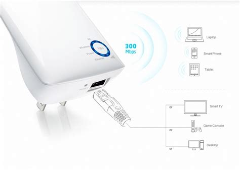 Wireless Router Repeater Wifi Tp Link Wa850re tp link tl wa850re v2 range extender receives firmware 151224