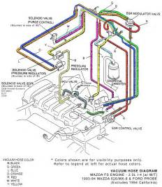 wiring diagram for 2003 mazda protege 2000 mazda protege engine diagram wiring diagrams