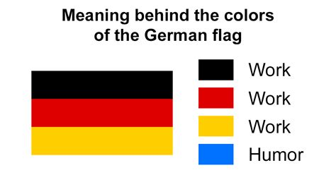 german flag colors meaning hilariously explain true meaning of country flags