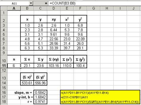 excel tutorial on linear regression