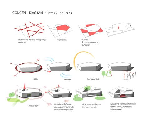conceptual diagrams concept diagram pre thesis diagram